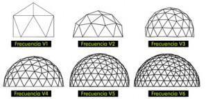 cuadro-de-frecuencias